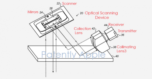 3D매핍 특허