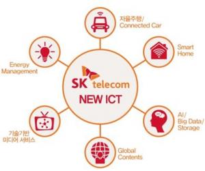 new ICT