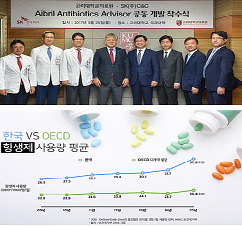 '에이브릴 항생제 어드바이저(Aibril Antibiotics Advisor) 공동 개발 및 사업 계약'체결 기념 단체 컷...SK(주) C&C 제공