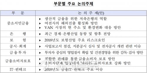 금융감독원 제공.