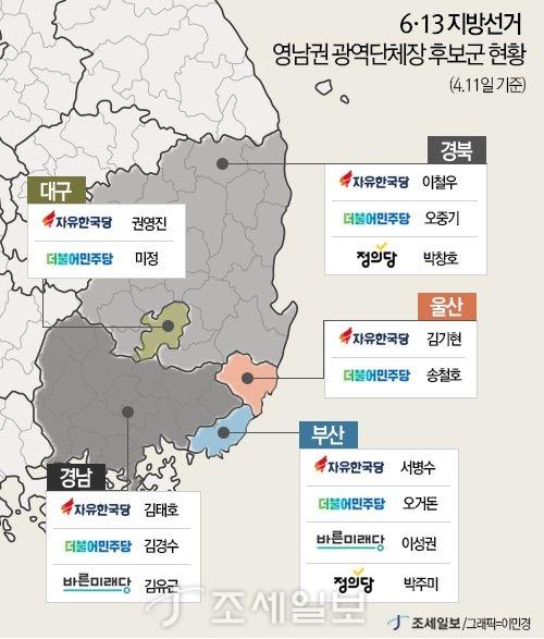 6·13 지방선거 영남권 후보 공천 현황(그래픽=이민경)