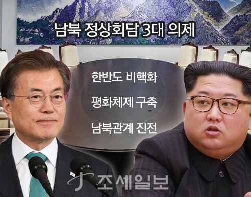 오는 27일 문재인 대통령과 김정은 북한 국무위원장간 정상회담이 진행된다. (그래픽=이민경)