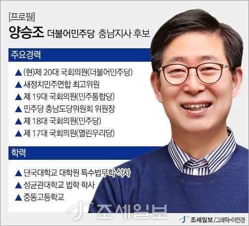 더불어민주당 충남지사 후보 양승조 프로필. (그래프=이민경)
