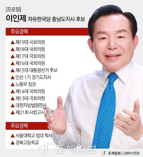 이인제 자유한국당 충남도지사 후보 프로필. (그래픽=이민경)