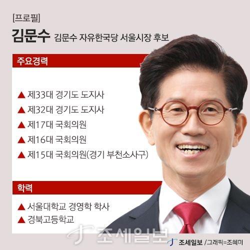 김문수 자유한국당 서울시장 후보. (그래픽=조혜미)
