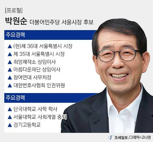 더불어민주당 서울시장 후보 박원순 프로필. (그래픽=고나영)