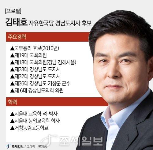 김태호 자유한국당 경남도지사 후보 프로필. (그래픽=변의정)