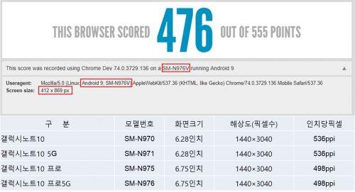 HTML5 benchmark