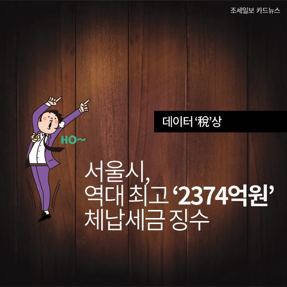 서울시, 역대 최고 \'2374억원\' 체납세금 징수