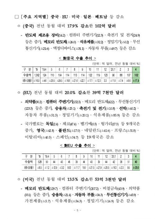 2005154월 수출입 현황 확정치_5