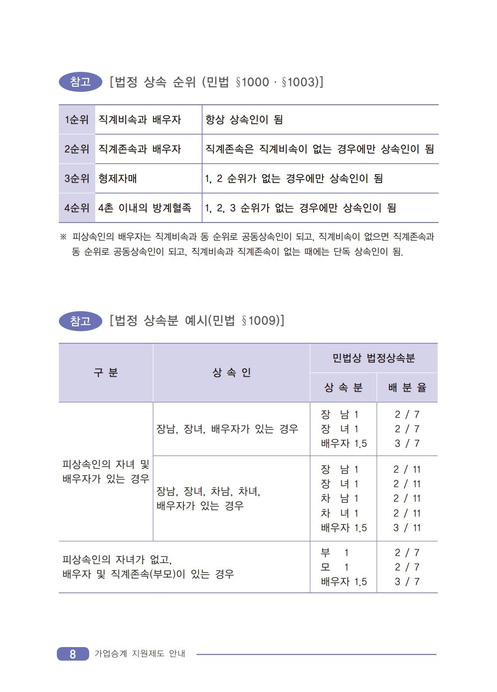 2019_tax.pdf_page_10.png