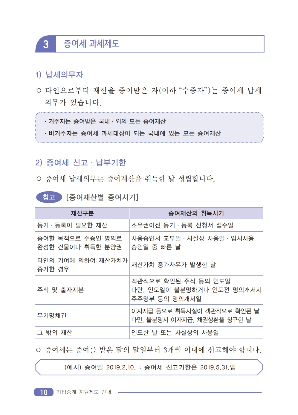 2019_tax.pdf_page_12.png