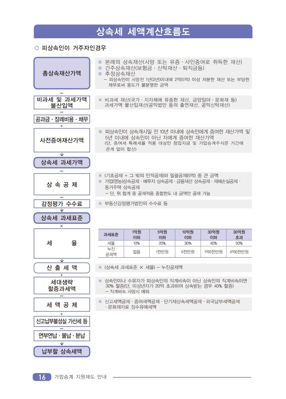 2019_tax.pdf_page_18.png