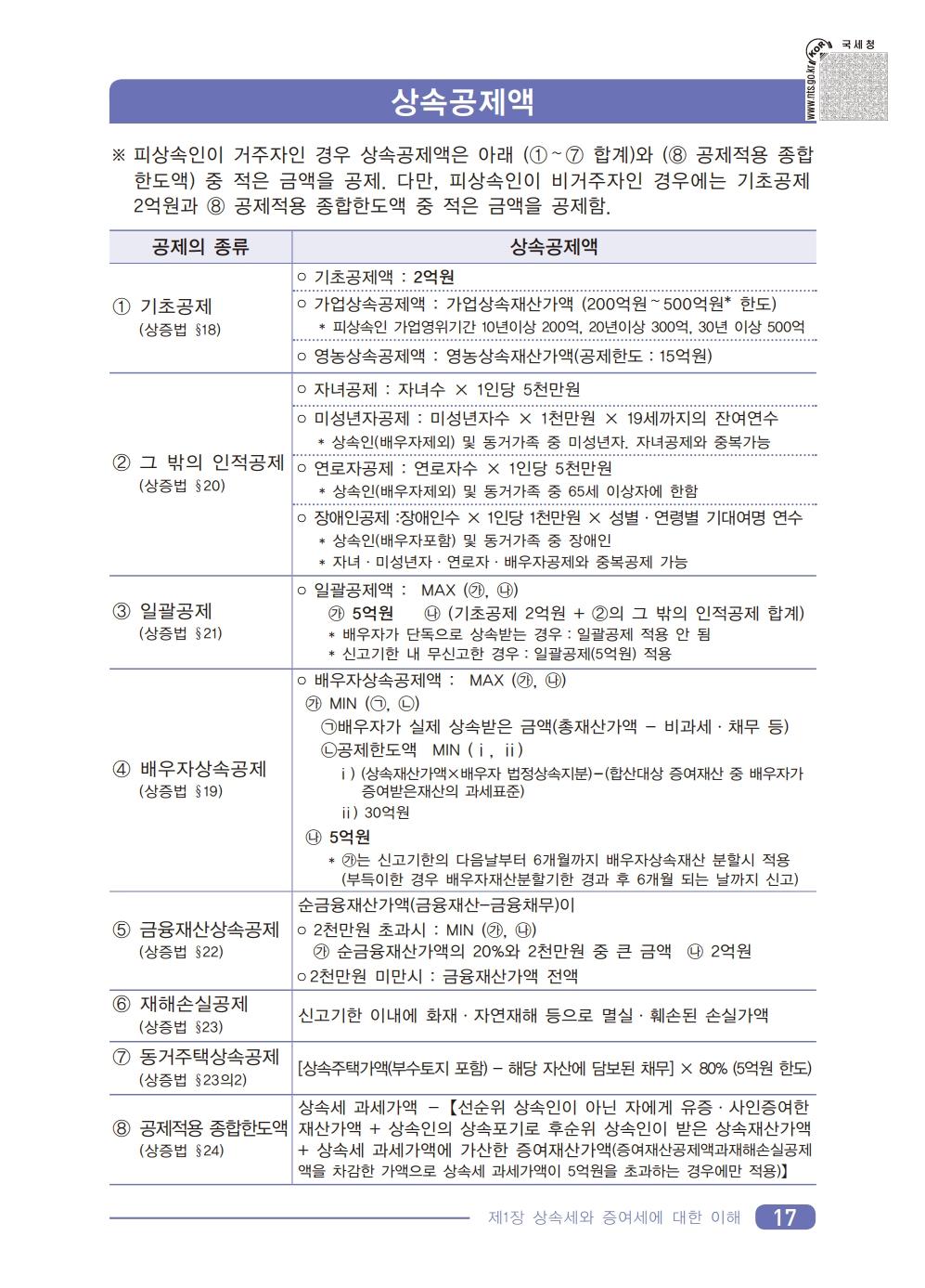 2019_tax.pdf_page_19.png