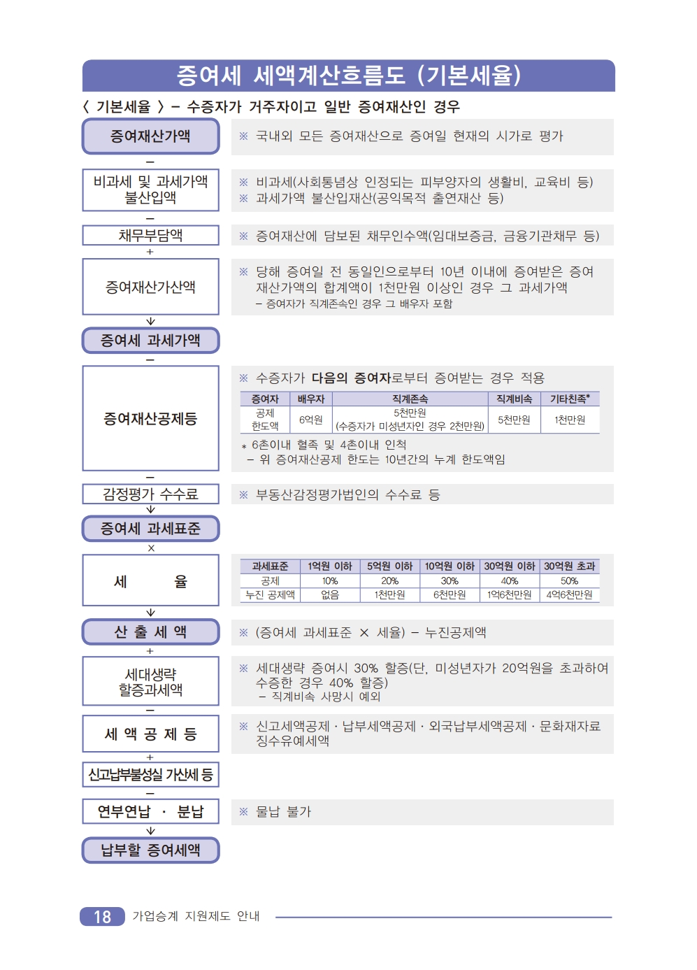 2019_tax.pdf_page_20.png
