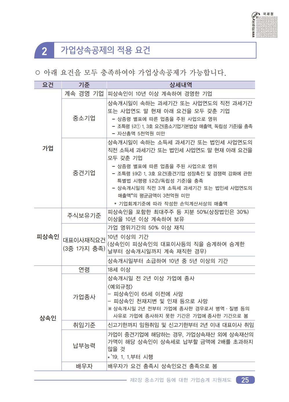 2019_tax.pdf_page_27.png