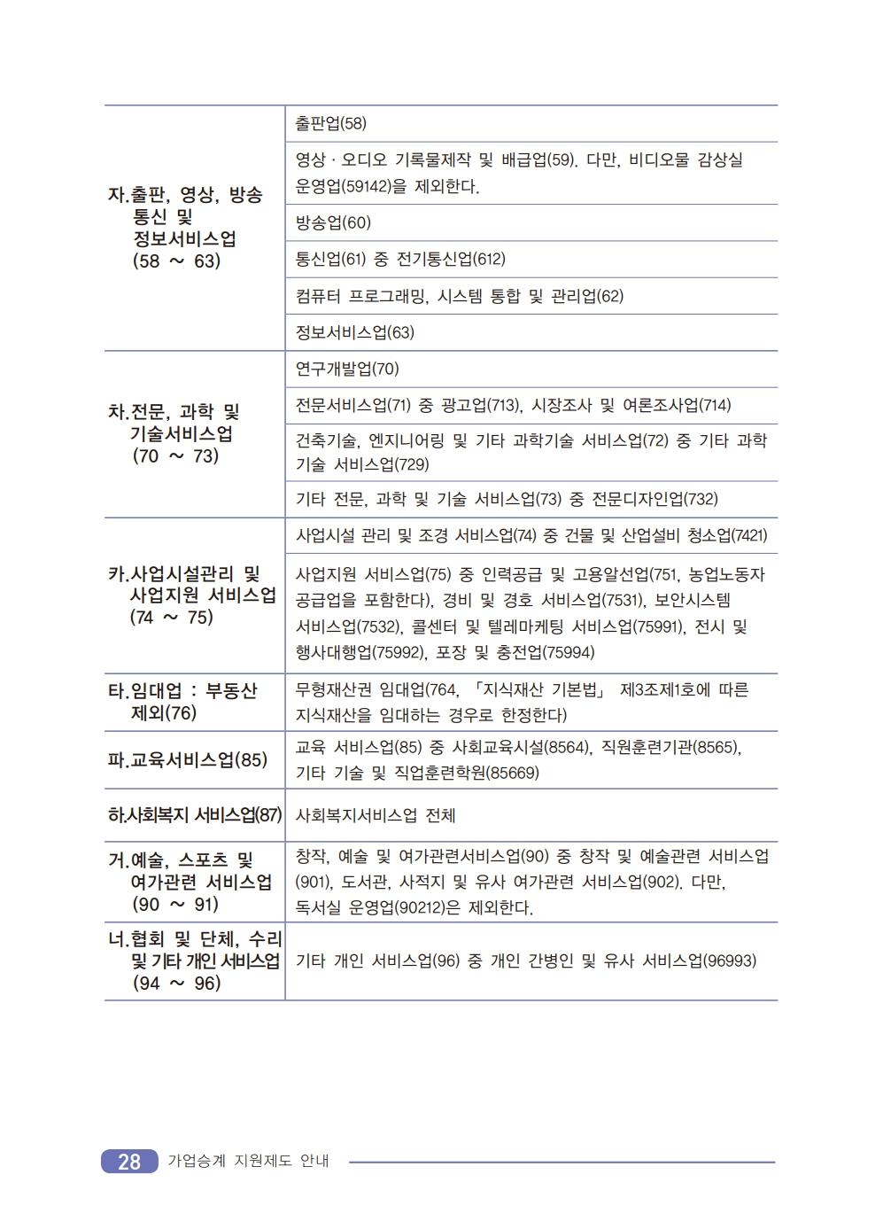 2019_tax.pdf_page_30.png