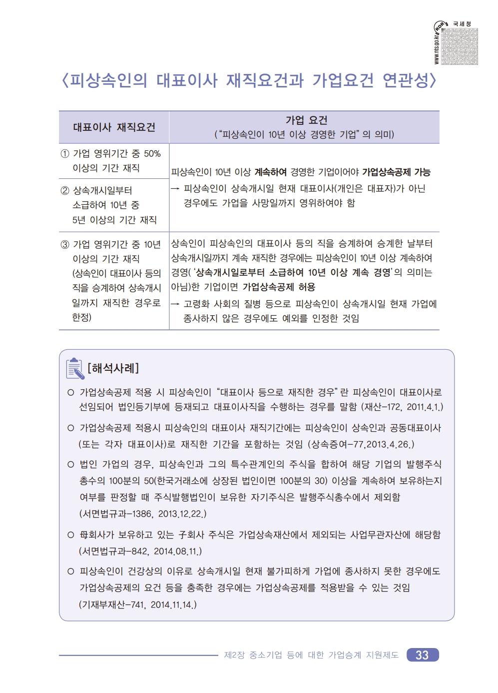 2019_tax.pdf_page_35.png