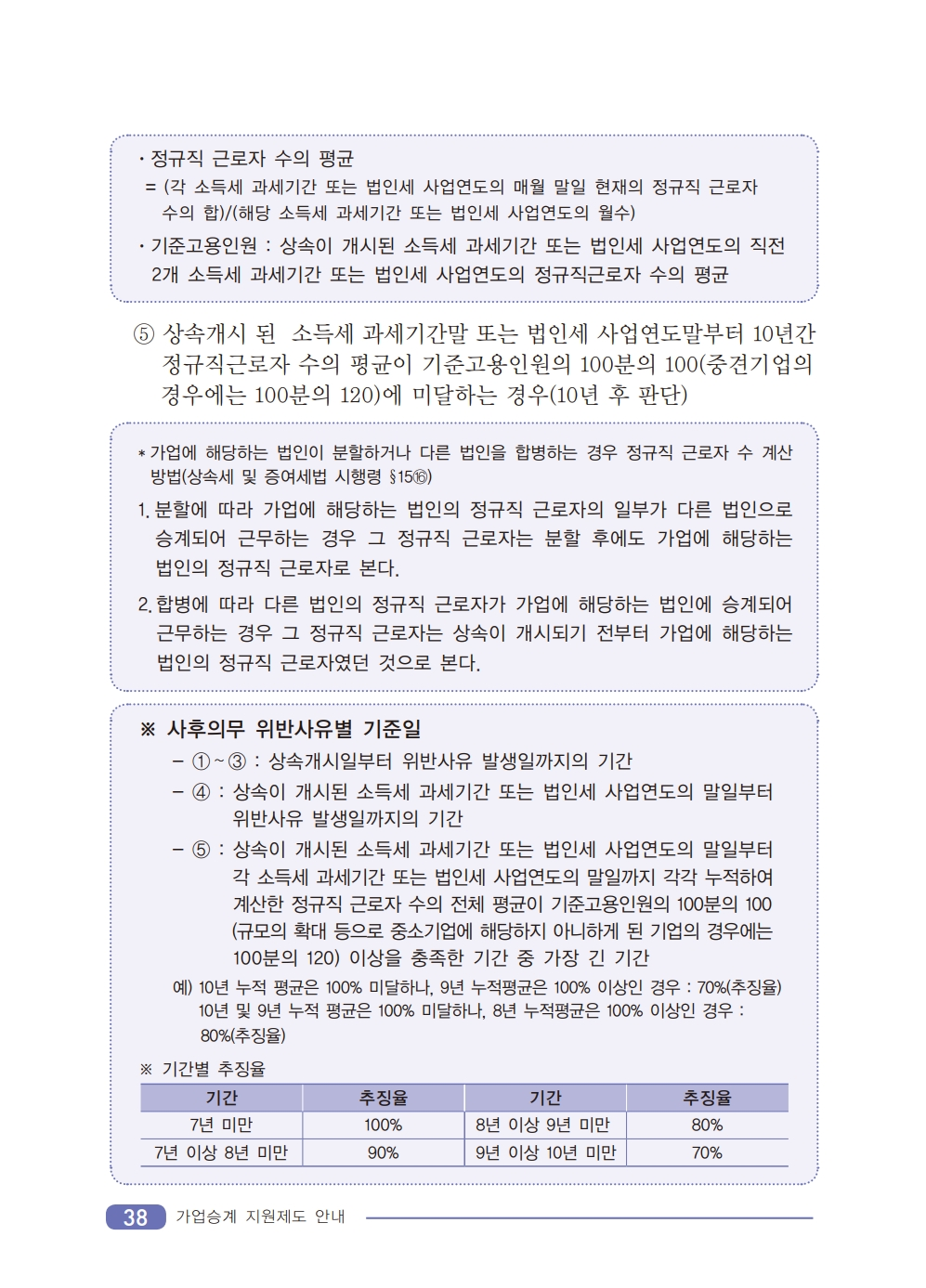 2019_tax.pdf_page_40.png