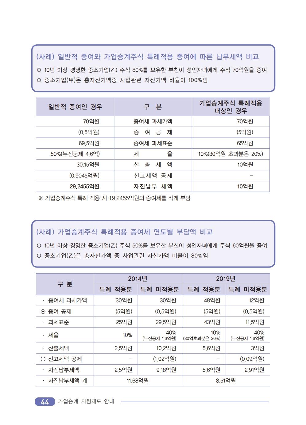 2019_tax.pdf_page_46.png