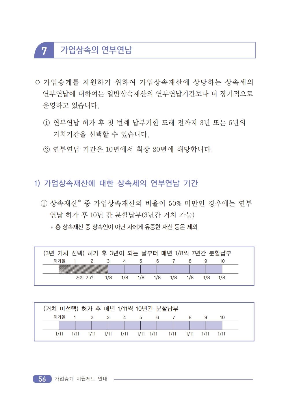 2019_tax.pdf_page_58.png