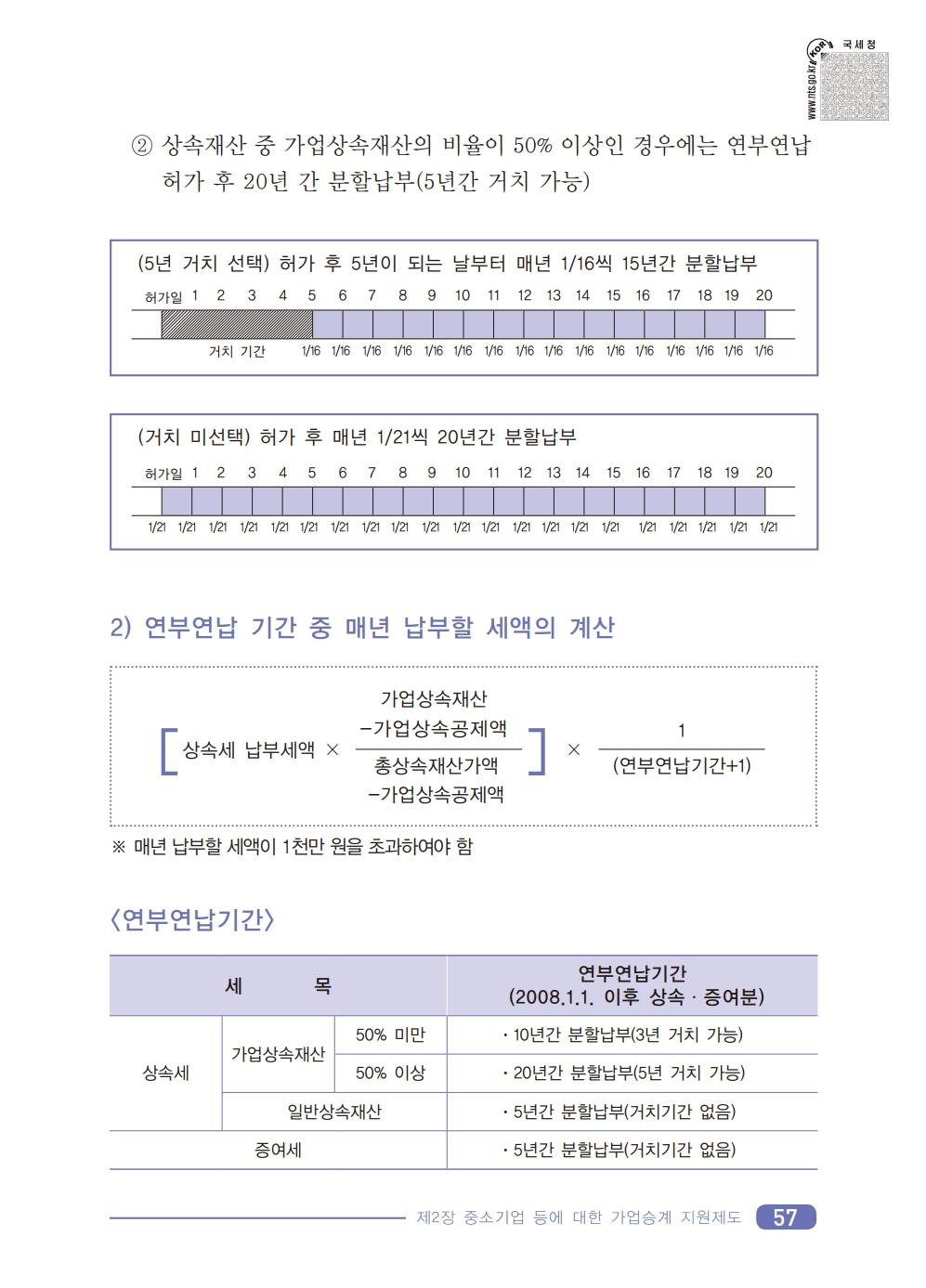 2019_tax.pdf_page_59.png