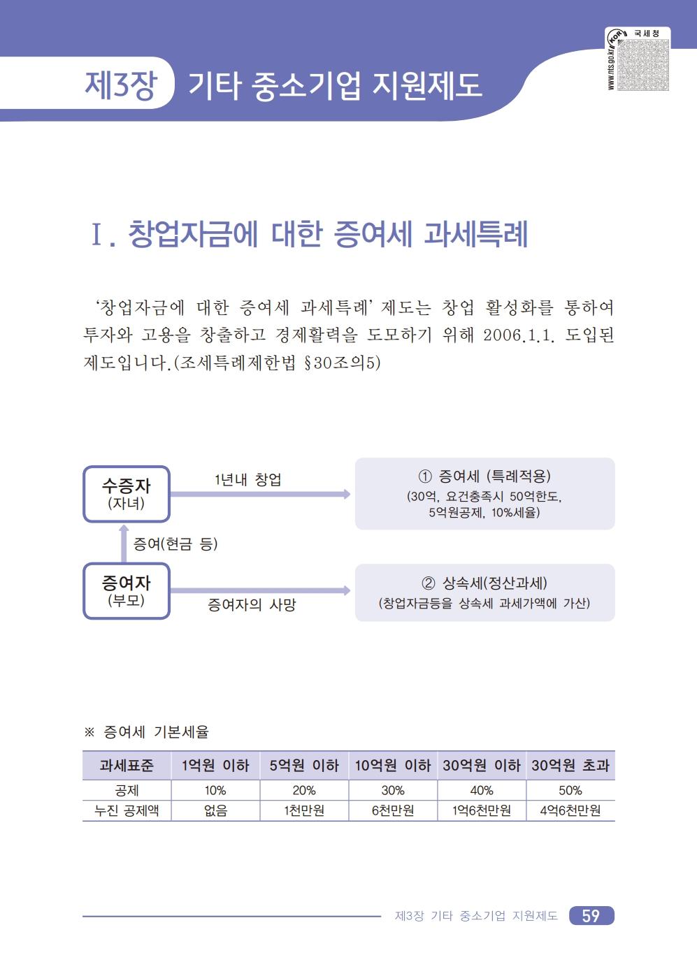 2019_tax.pdf_page_61.png