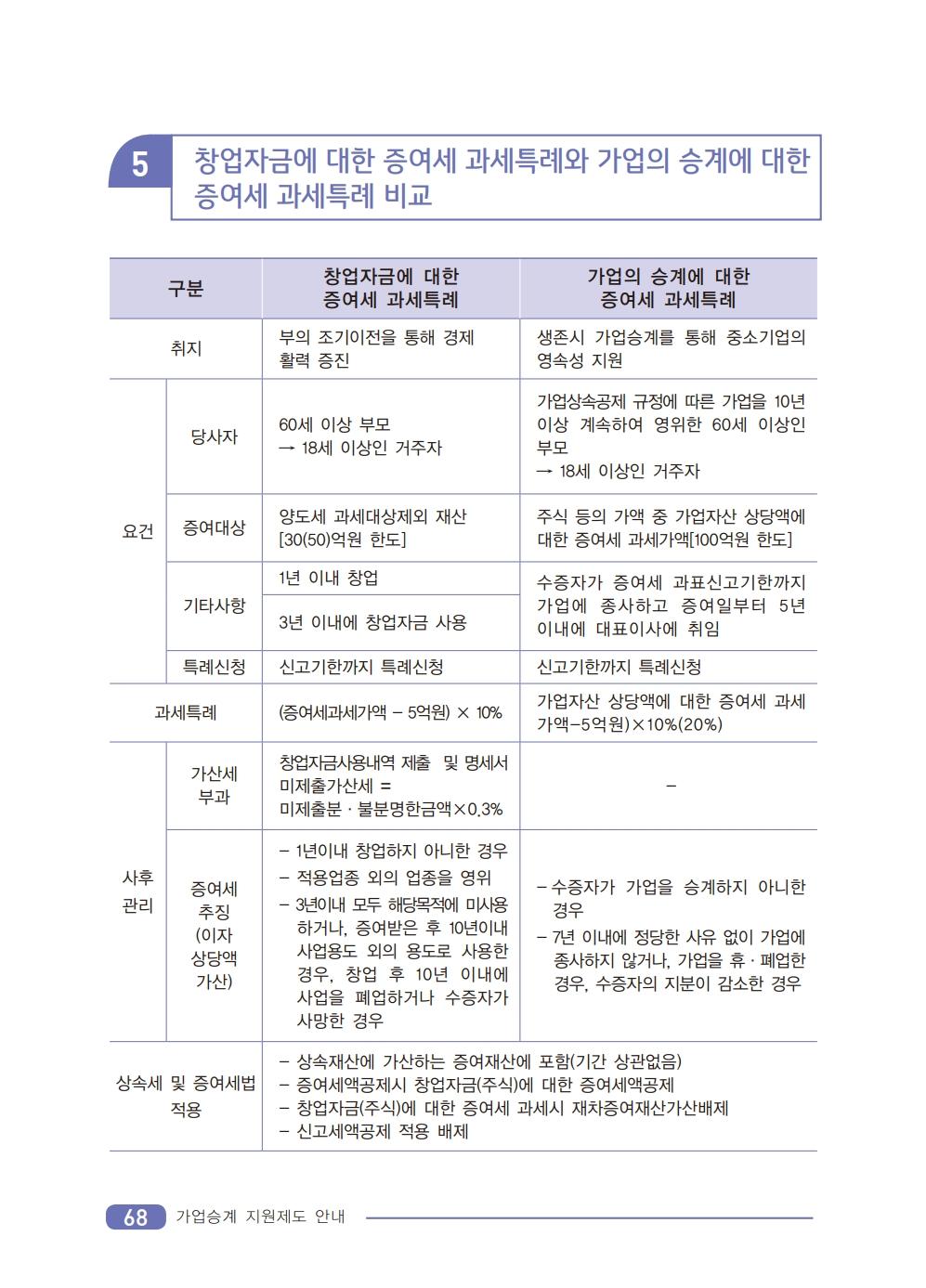 2019_tax.pdf_page_70.png