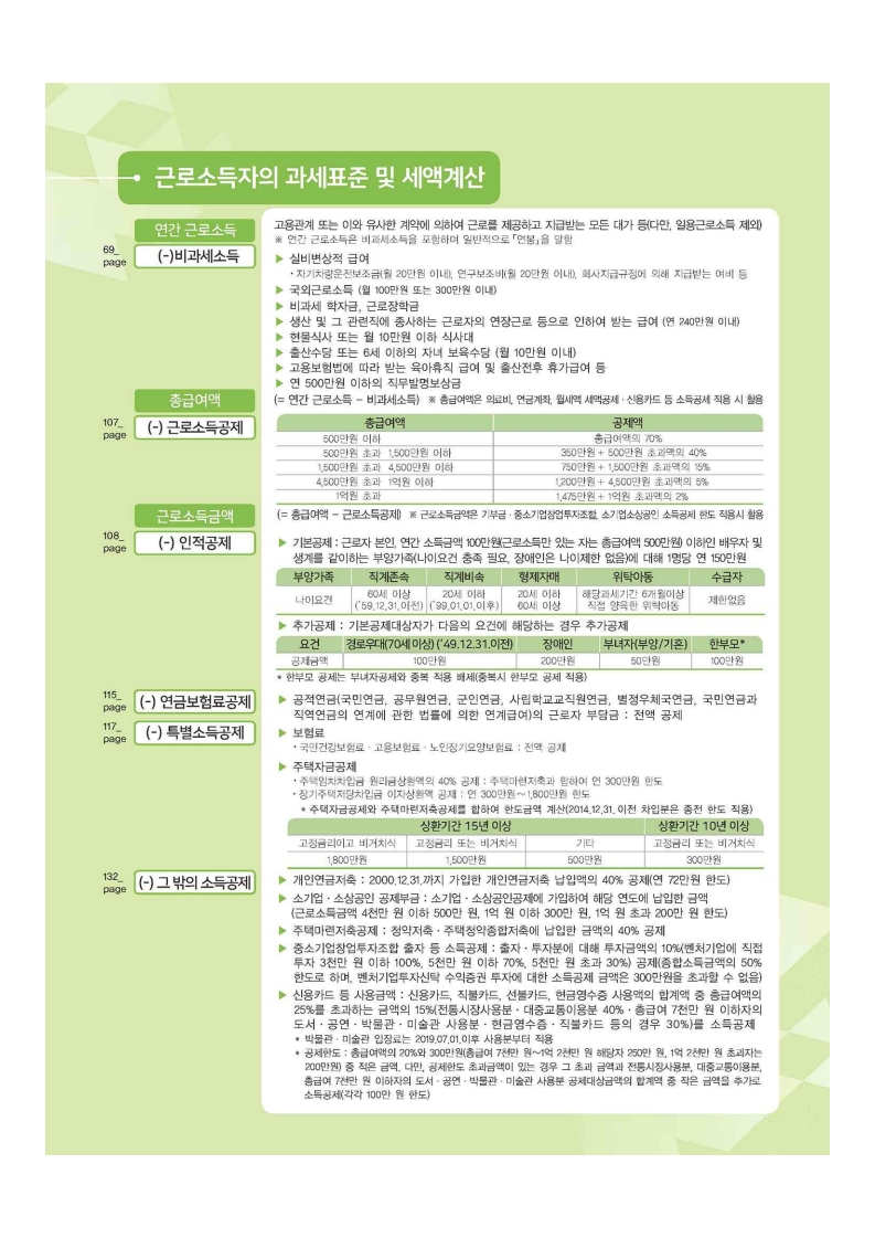 2019_yearend.pdf_page_004.png
