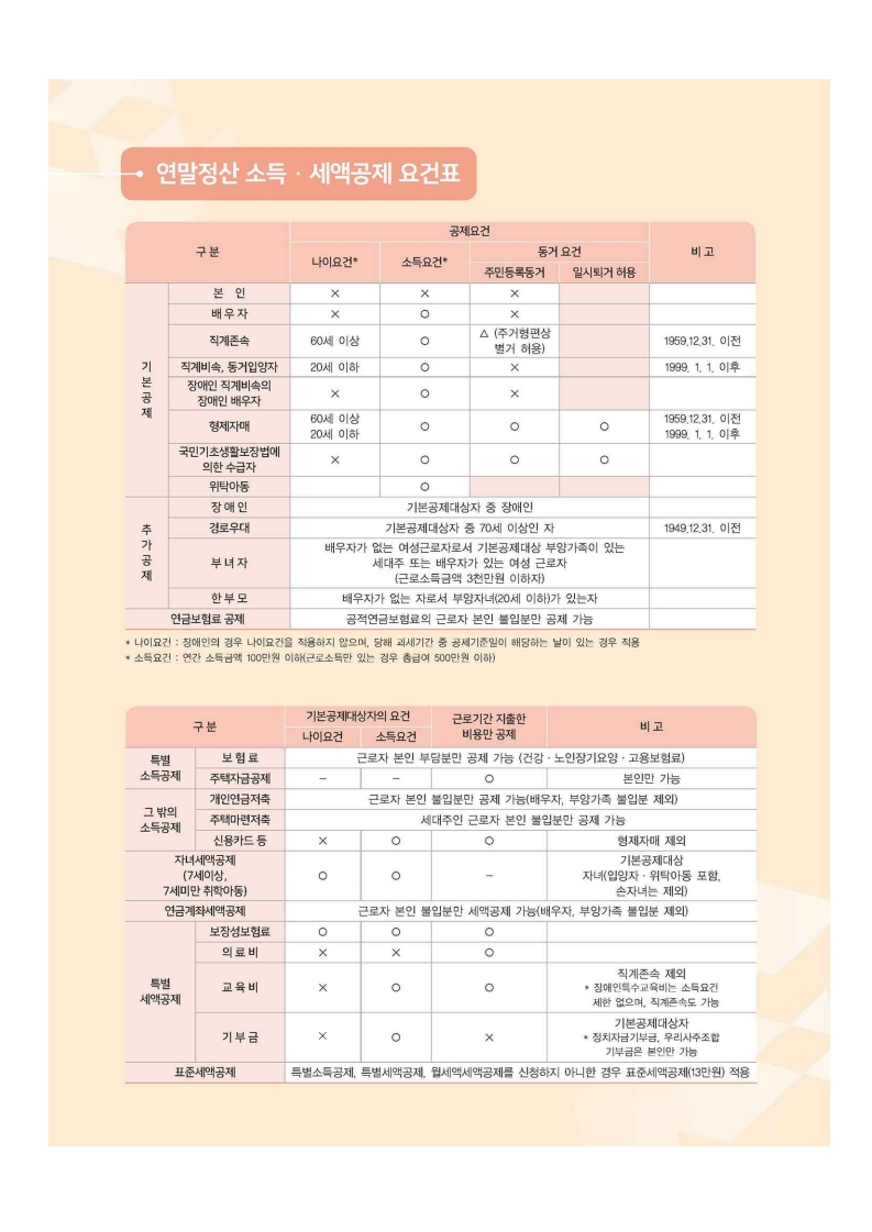 2019_yearend.pdf_page_006.png