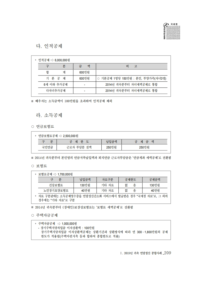2019_yearend.pdf_page_223.png