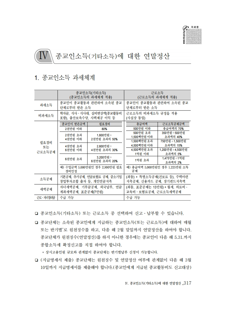 2019_yearend.pdf_page_331.png