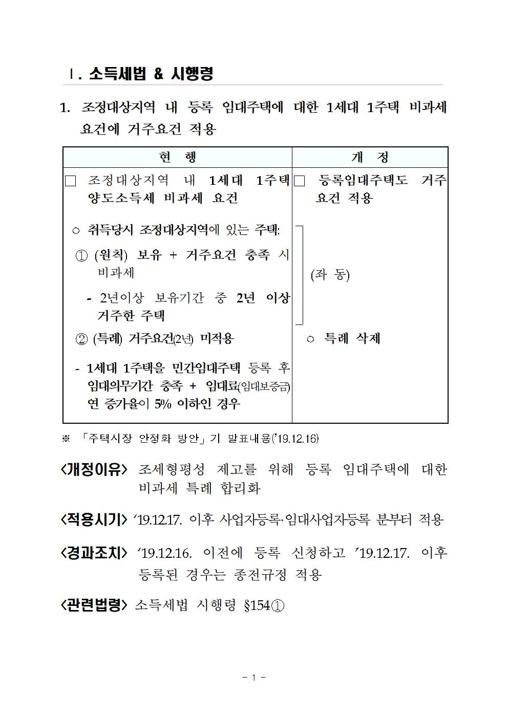 2019년세법개정내용(양도소득세분야)006.png