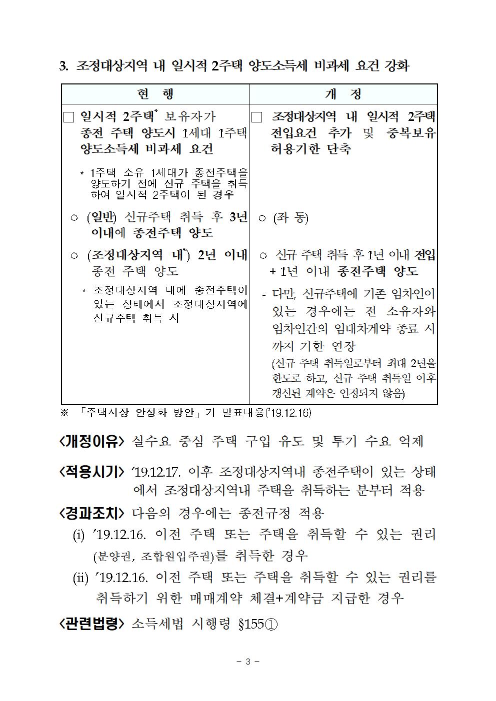 2019년세법개정내용(양도소득세분야)008.png