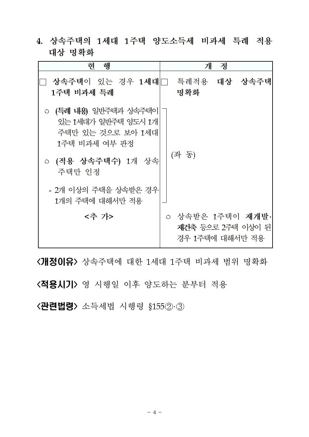 2019년세법개정내용(양도소득세분야)009.png
