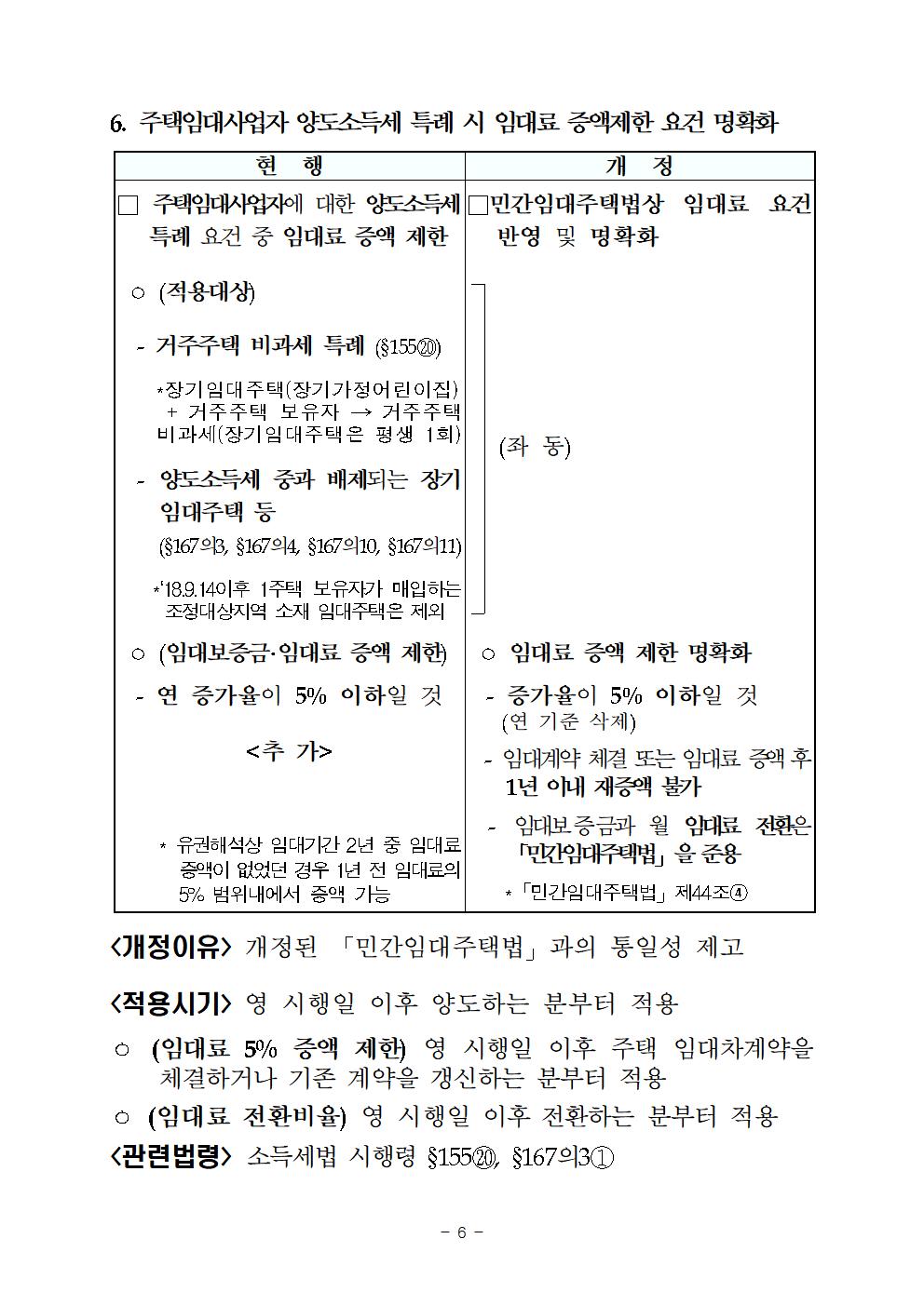 2019년세법개정내용(양도소득세분야)011.png
