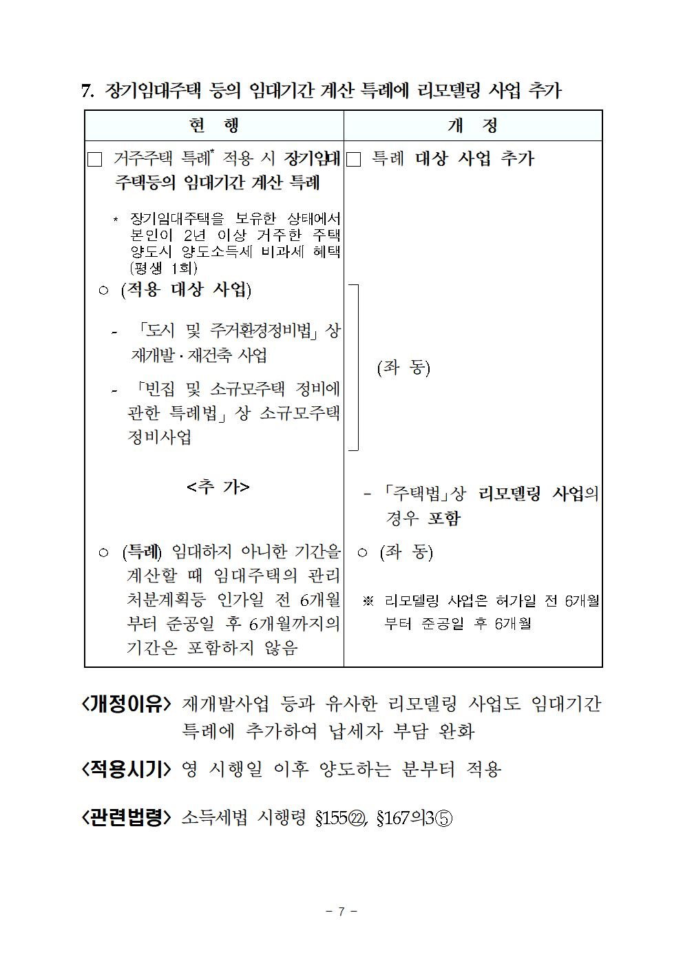 2019년세법개정내용(양도소득세분야)012.png