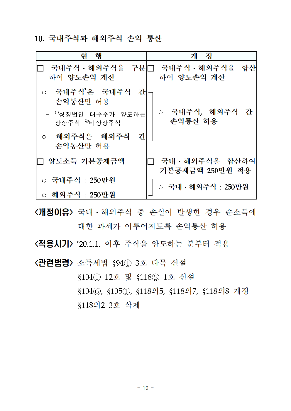 2019년세법개정내용(양도소득세분야)015.png