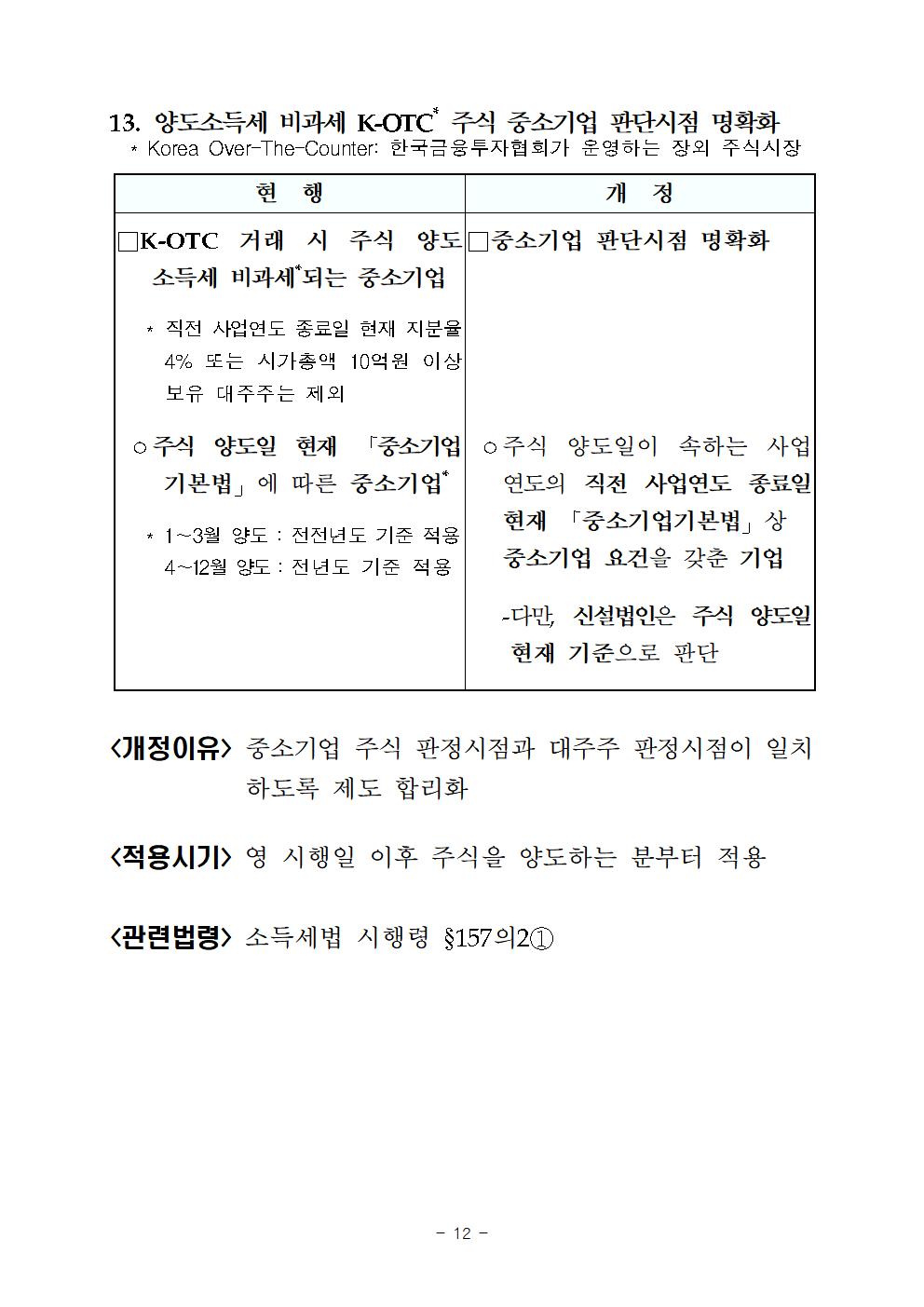 2019년세법개정내용(양도소득세분야)017.png