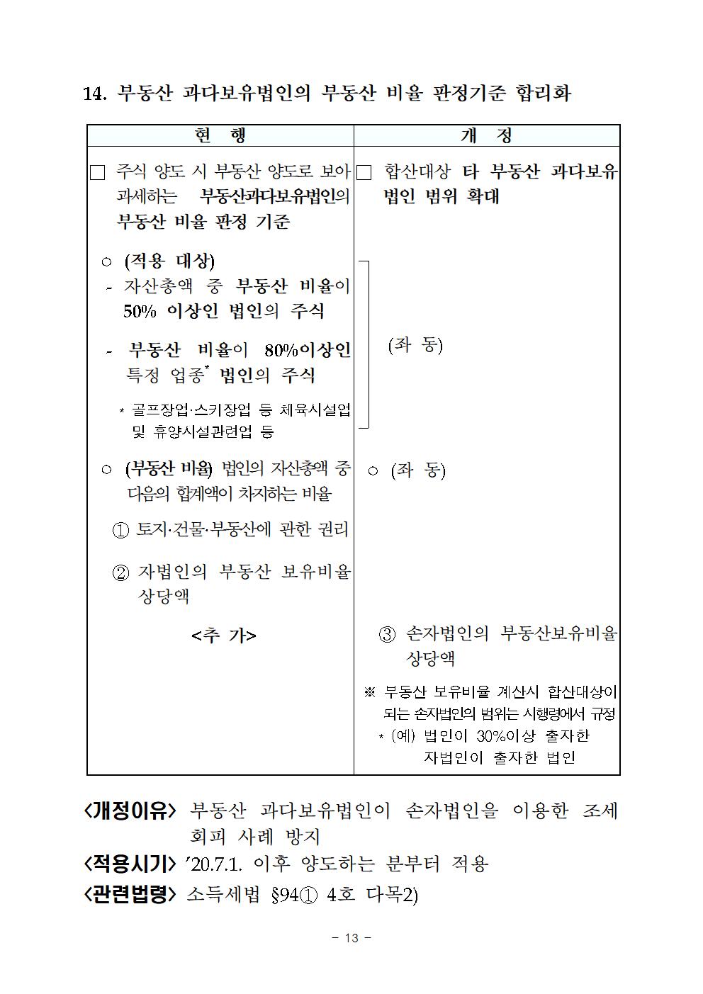 2019년세법개정내용(양도소득세분야)018.png