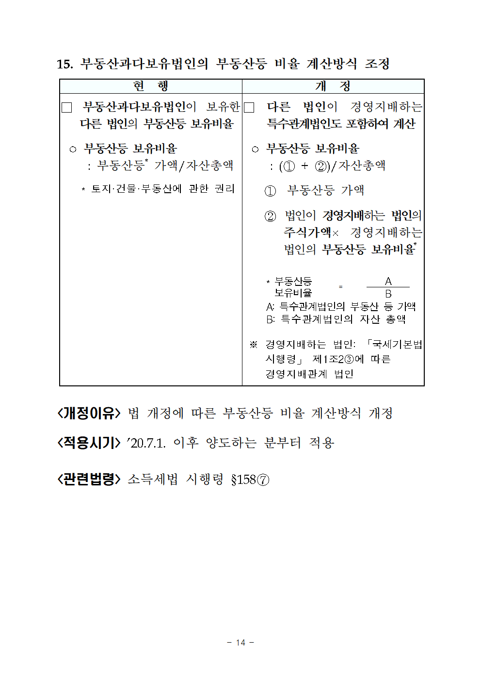 2019년세법개정내용(양도소득세분야)019.png