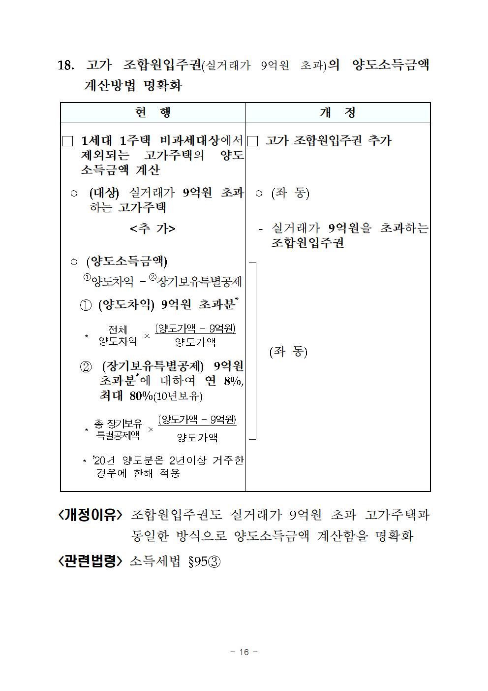 2019년세법개정내용(양도소득세분야)021.png