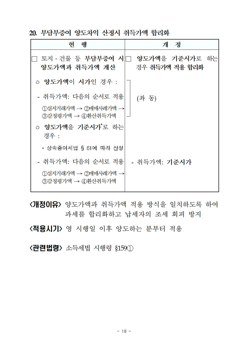 2019년세법개정내용(양도소득세분야)023.png