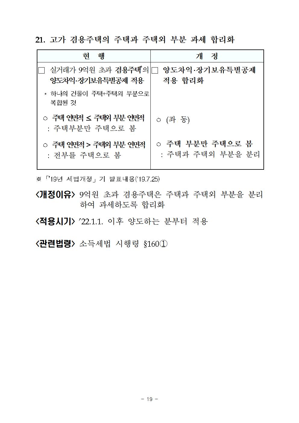 2019년세법개정내용(양도소득세분야)024.png