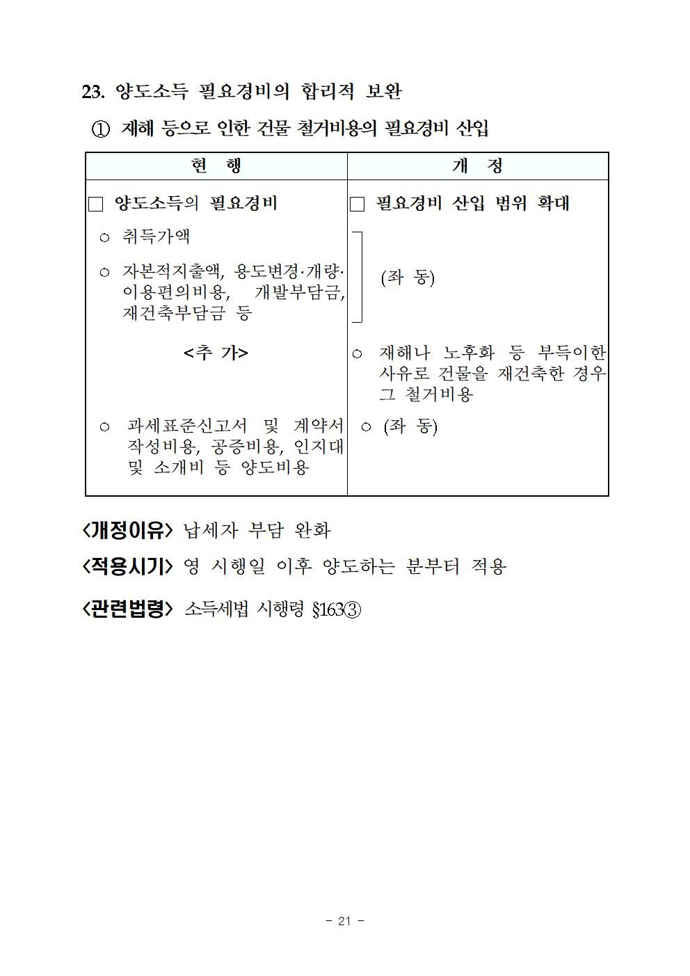 2019년세법개정내용(양도소득세분야)026.png