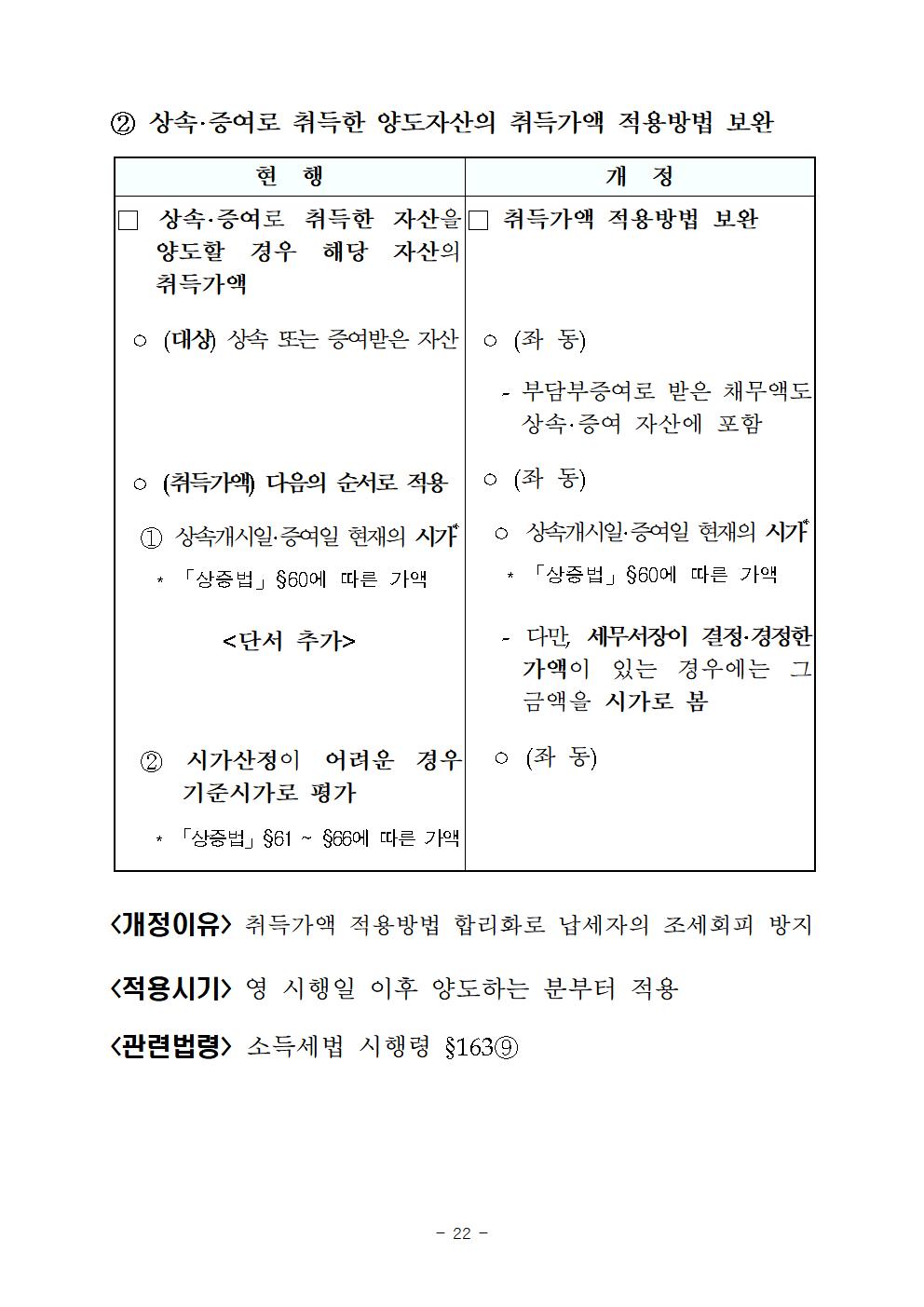2019년세법개정내용(양도소득세분야)027.png