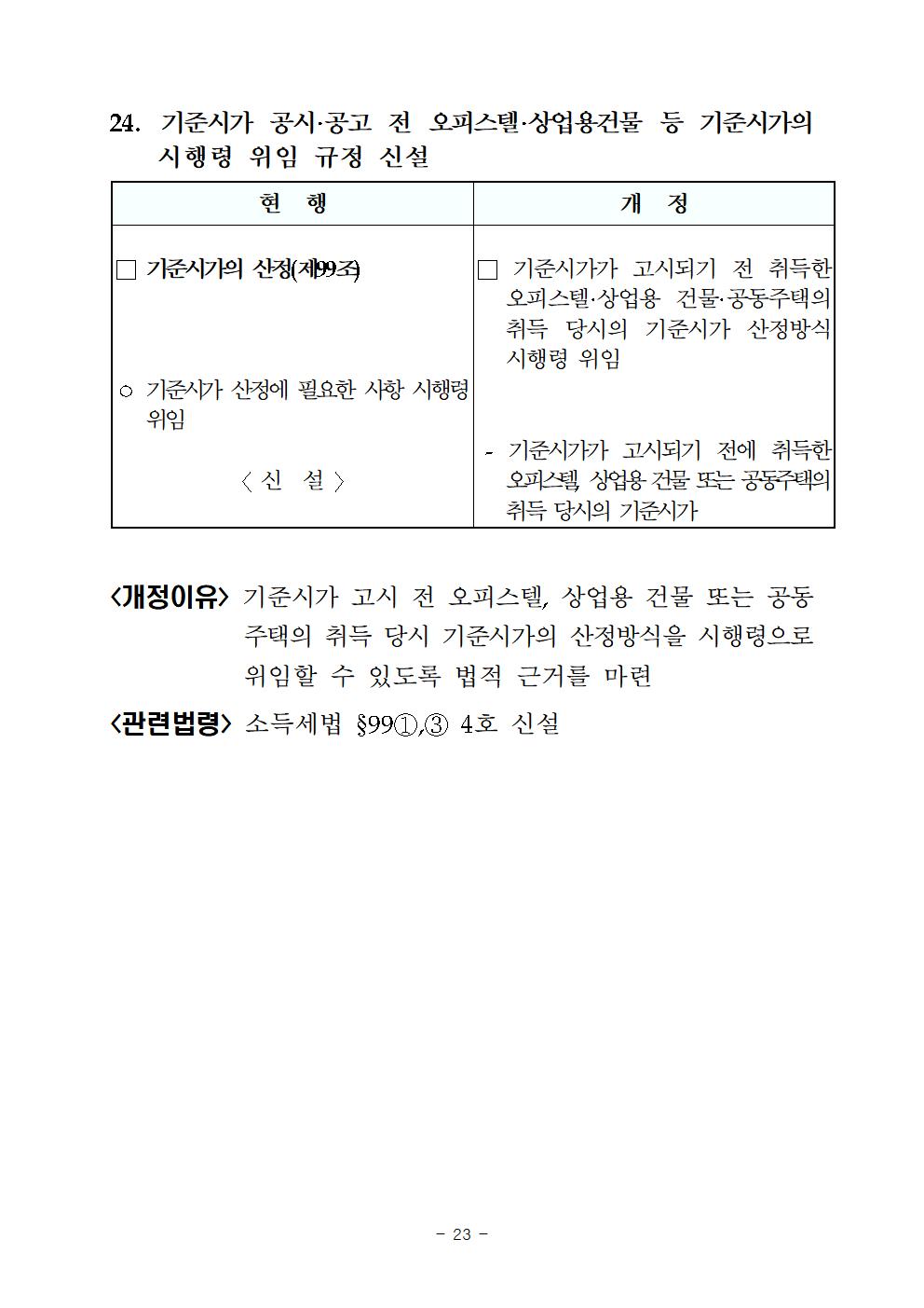 2019년세법개정내용(양도소득세분야)028.png