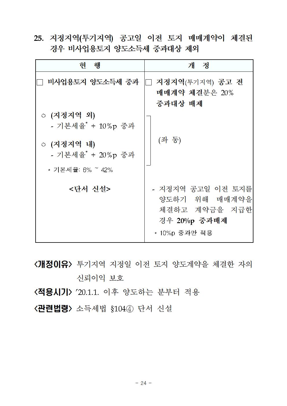 2019년세법개정내용(양도소득세분야)029.png