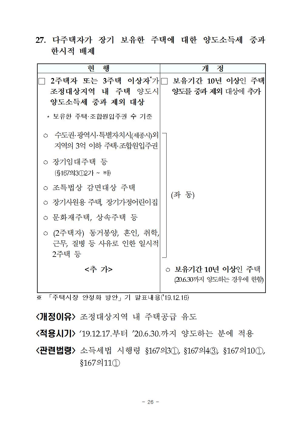2019년세법개정내용(양도소득세분야)031.png