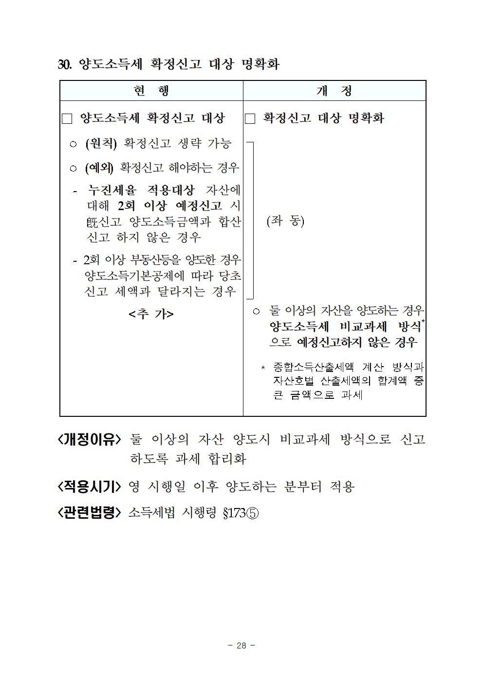 2019년세법개정내용(양도소득세분야)033.png